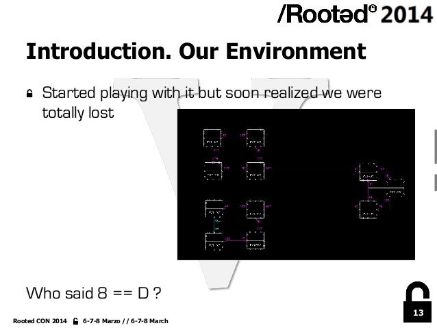 13 Rooted CON 2014 6-7-8 Marzo // 6-7-8 March Introduction. Our Environment !  Started playing with it but soon realized ...