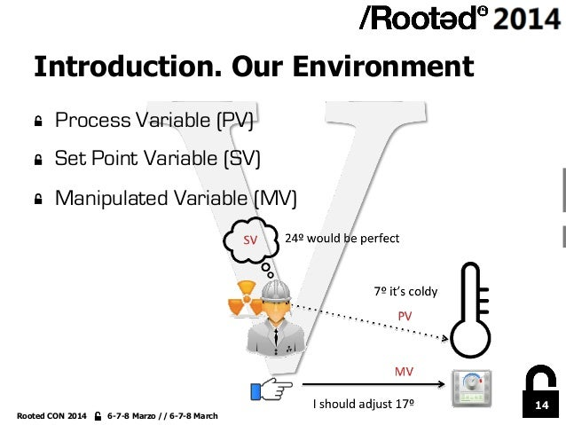 14 Rooted CON 2014 6-7-8 Marzo // 6-7-8 March Introduction. Our Environment !  Process Variable (PV) !  Set Point Variab...