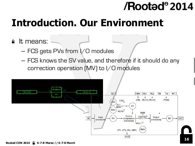 16 Rooted CON 2014 6-7-8 Marzo // 6-7-8 March Introduction. Our Environment !  It means: – FCS gets PVs from I/O modules...