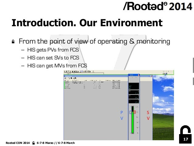 17 Rooted CON 2014 6-7-8 Marzo // 6-7-8 March Introduction. Our Environment !  From the point of view of operating & moni...