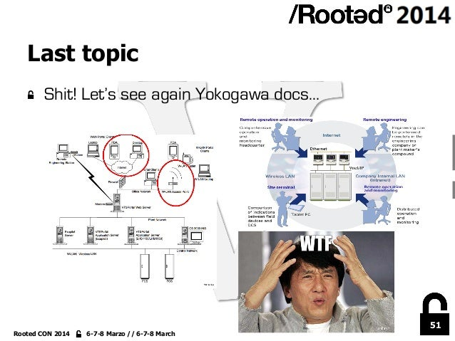51 Rooted CON 2014 6-7-8 Marzo // 6-7-8 March Last topic !  Shit! Let's see again Yokogawa docs…