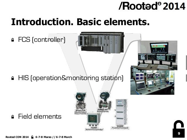 9 Rooted CON 2014 6-7-8 Marzo // 6-7-8 March Introduction. Basic elements. !  FCS (controller) !  HIS (operation&monitor...