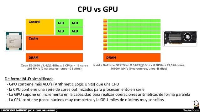 I KNOW YOUR P4$$W0RD (AND IF I DON'T, I WILL GUESS IT…) CPU vs GPU De forma MUY simplificada - GPU contiene más ALU's (Ari...
