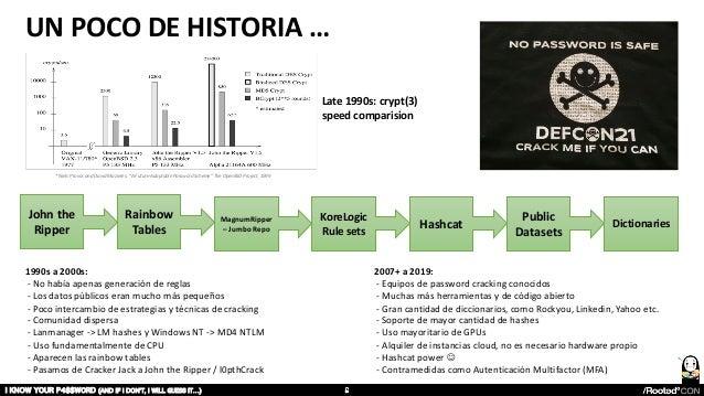 1990s a 2000s: - No había apenas generación de reglas - Los datos públicos eran mucho más pequeños - Poco intercambio de e...