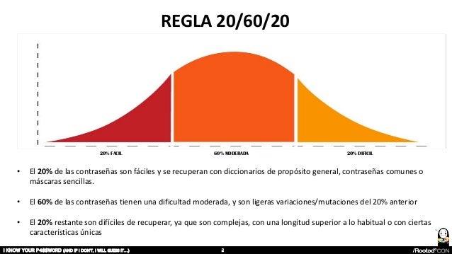 I KNOW YOUR P4$$W0RD (AND IF I DON'T, I WILL GUESS IT…) REGLA 20/60/20 20% FÁCIL 60% MODERADA 20% DIFÍCIL • El 20% de las ...
