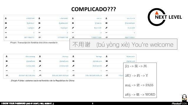 I KNOW YOUR P4$$W0RD (AND IF I DON'T, I WILL GUESS IT…) COMPLICADO??? Pinyin: Transcripción fonética del chino mandarín Zh...