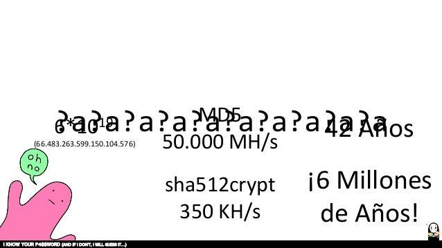 ?a?a?a?a?a?a?a?a?a?a6*1019 (66.483.263.599.150.104.576) 42 Años MD5 50.000 MH/s ¡6 Millones de Años! sha512crypt 350 KH/s ...