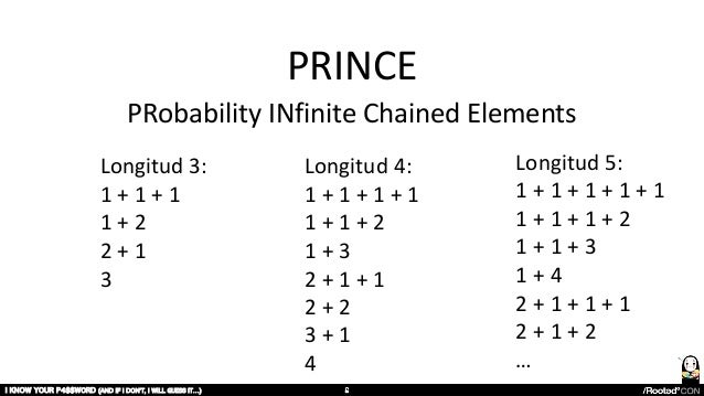 PRINCE PRobability INfinite Chained Elements I KNOW YOUR P4$$W0RD (AND IF I DON'T, I WILL GUESS IT…) Longitud 3: 1 + 1 + 1...