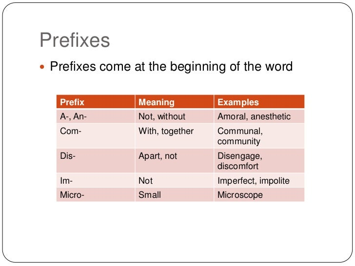 Root words, prefixes, suffixes