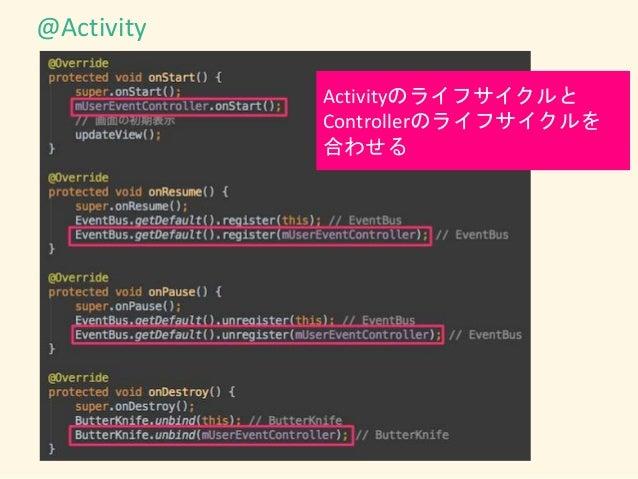 @Controller Viewと変数の関連づけ Activityのライフサイクルと 同名のメソッドを用意して ライフサイクル毎の処理 を記述 各Viewのイベント ※ Controllerは普通のJavaのClass
