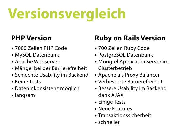 Ruby ≠ Rails