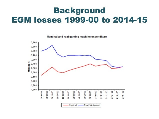 Prevalence study gambling gowild casino