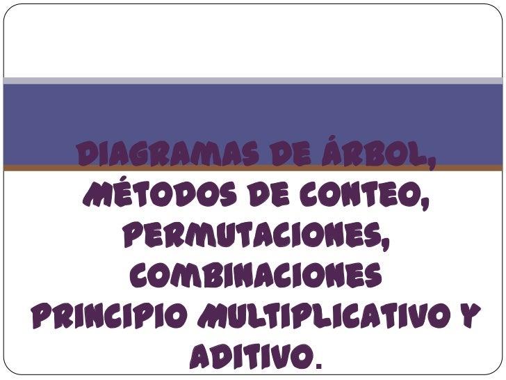 Diagramas De Árbol,   Métodos de conteo,     Permutaciones,      CombinacionesPrincipio Multiplicativo y         Aditivo.