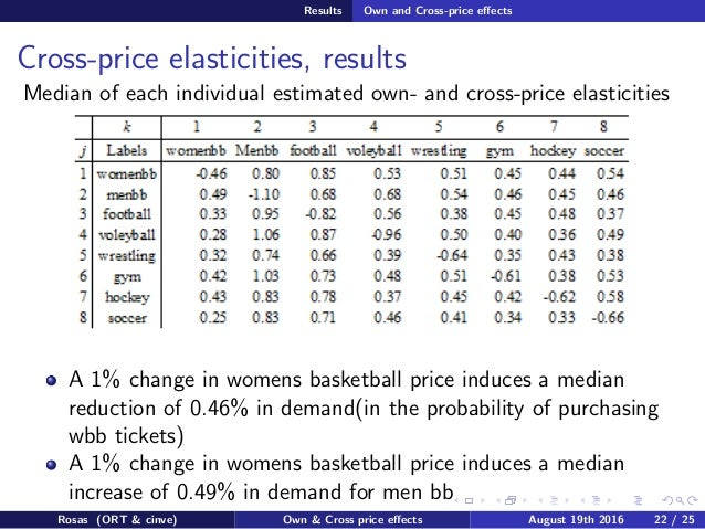 Identifying Own And Cross Price E Ects Using Contingent Valuation Of