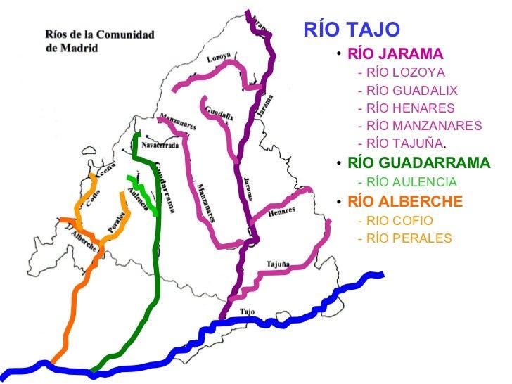 Hidrografia Comunidad De Madrid