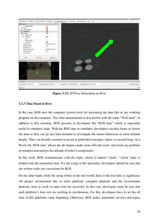 Ros based programming and visualization of quadrotor