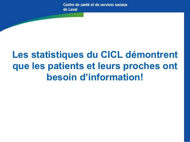 Bibliothèque virtuelle du projet Da Vinci L'information pour les patients est remise par l'équipe interdisciplinaire de l...