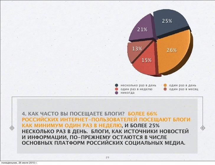 25%                                                       21%                                                      13%    ...
