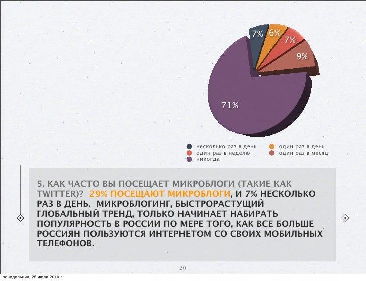 7% 6%                                                                       7%                                            ...