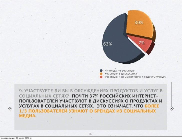 30%                                                   63%                 7%                                              ...