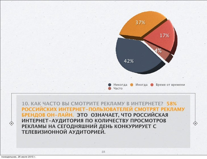 37%                                                                    17%                                                ...