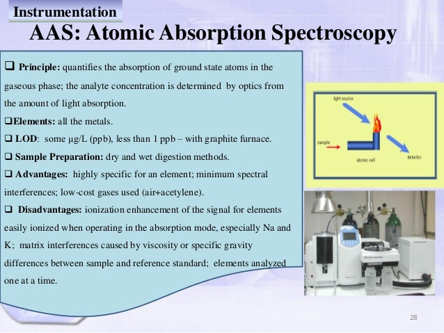 determination of copper and lead concentrations in aqueous samples by atomic absorption spectroscopy Flame atomic absorption spectrophotometry  ground water, aqueous samples, extracts, industrial wastes, soils,  excess concentrations of copper.