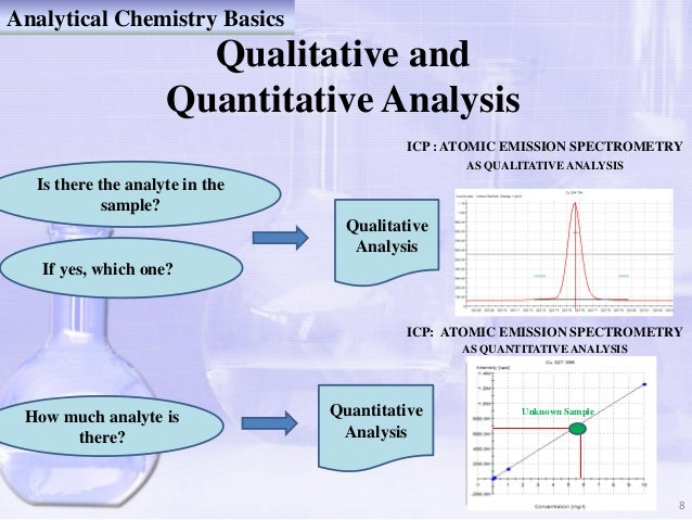 Quantitative Analysis Chemistry Image Gallery  Hcpr