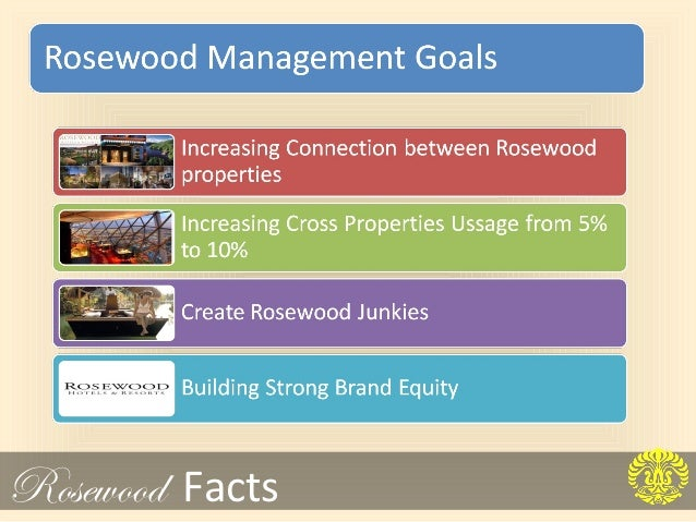 clv calculation for rosewood Calculating customer lifetime value customer lifetime value (clv) describes the net present value of the stream of future profits expected over the customer's lifetime purchases rosewood.