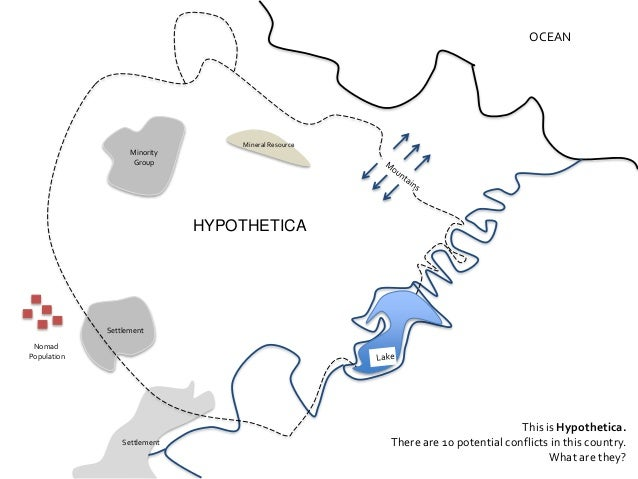 Mineral Resource HYPOTHETICA Minority Group OCEAN Settlement Settlement Nomad Population This is Hypothetica. There are 10...