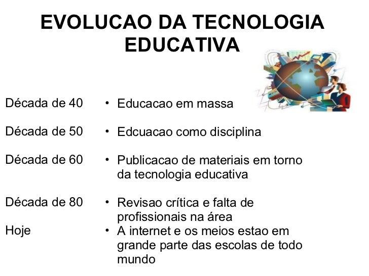EVOLUCAO DA TECNOLOGIA EDUCATIVA <ul><li>Década de 40 </li></ul><ul><li> </li></ul><ul><li>Década de 50 </li></ul><ul><li...