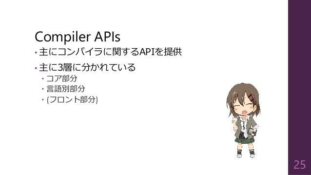 Compiler APIs • 主にコンパイラに関するAPIを提供 • 主に3層に分かれている  コア部分  言語別部分  (フロント部分) 25