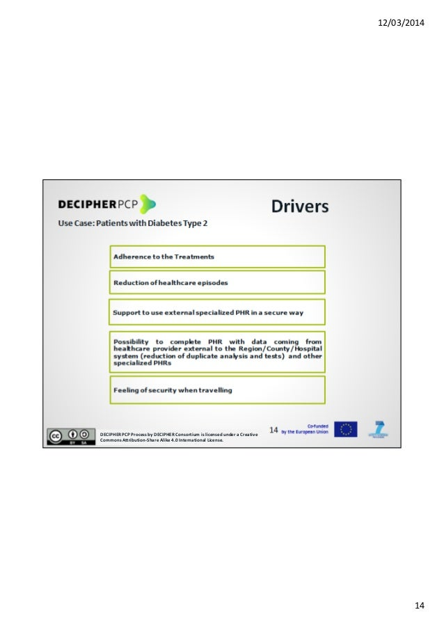 12/03/2014 14 Drivers DECIPHER PCP Process by DECIPHER Consortium is licensed under a Creative Commons Attribution-Share A...