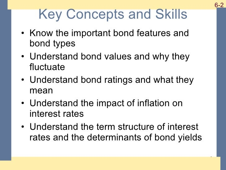 interest rates and bond valuations essay P6–18 bond value and time: constant required returns pecos manufacturing has just issued a 15-year, 12% coupon interest rate, $1,000-par bond that pays interest annually the required return is currently 14%, and the company is certain it will remain at 14% until the bond matures in 15 years.