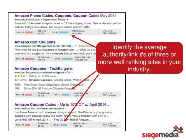 How to get seo roi from content marketing rosshudgens 11 fandeluxe Image collections