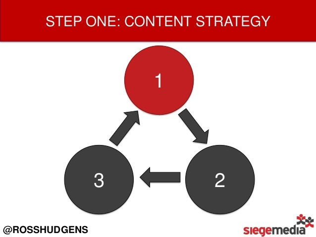 DEFINING BLOG FOCUS  Building content in boring verticals may be difficult if you remain vertically siloed.  @ROSSHUDGENS