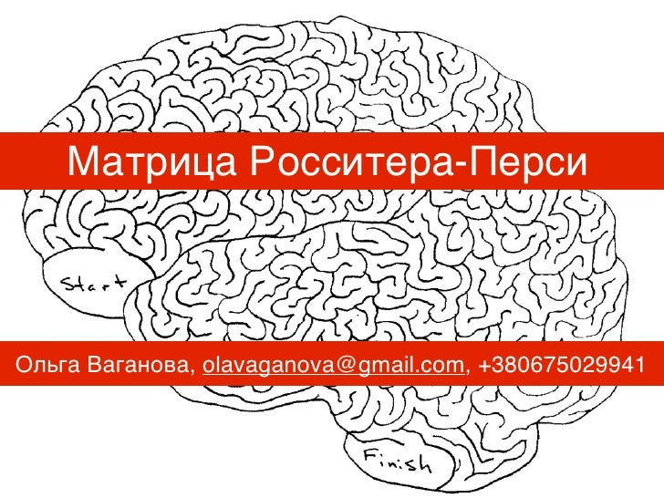 Матрица Росситера-ПерсиОльга Ваганова, olavaganova@gmail.com, +380675029941