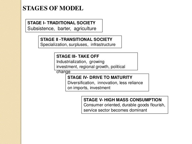 rostow s theory stages economic development developed It's youtube uninterrupted loading  the lewis two sector model of economic development  ap human crash course rostow's stages of growth model.