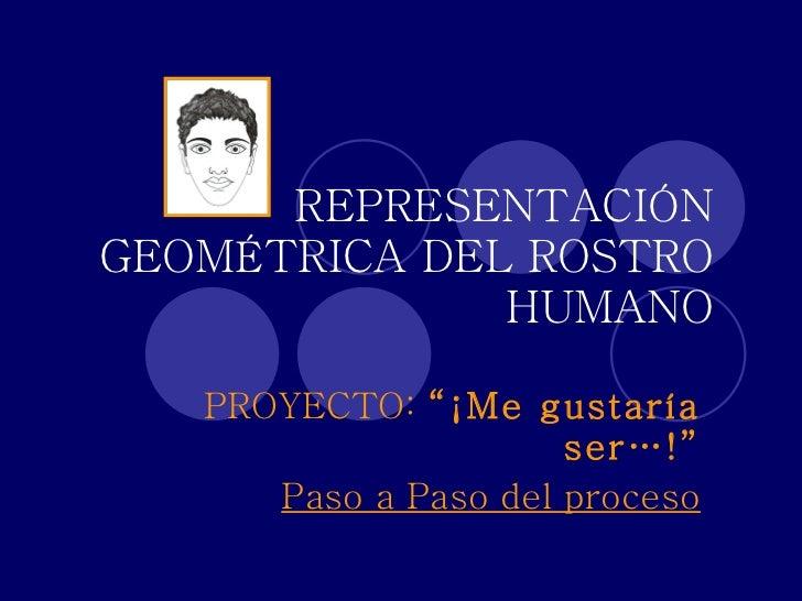 """REPRESENTACIÓN GEOMÉTRICA DEL ROSTRO HUMANO PROYECTO:  """"¡Me gustaría ser…!"""" Paso a Paso del proceso"""