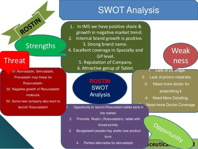 launching a new product using swot analysis 1st draft marketing plan A swot analysis is used by product and marketing teams during strategic planning to identify what their product is doing well, where it can improve, and how it fits in the competitive landscape it can also be applied even more strategically at the company level.