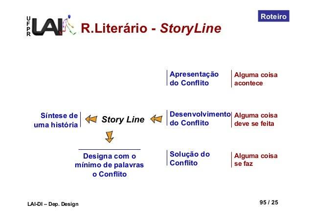 UFPRLAI-DI – Dep. Design 95 / 25RoteiroSíntese deuma históriaStory LineApresentaçãodo ConflitoDesenvolvimentodo ConflitoSo...