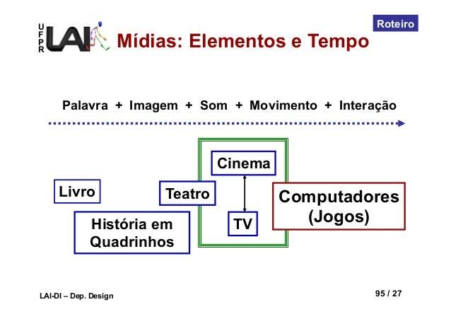 UFPRLAI-DI – Dep. Design 95 / 27RoteiroTeatroCinemaTVLivroHistória emQuadrinhosComputadores(Jogos)Palavra + Imagem + Som +...
