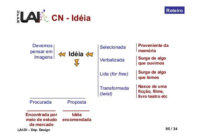 UFPRLAI-DI – Dep. Design 95 / 34RoteiroIdéiaDevemospensar emImagensSelecionadaVerbalizadaLida (for free)PropostaTransforma...