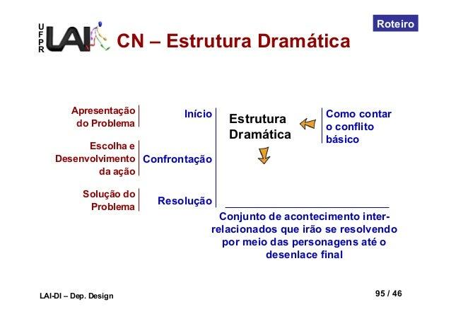 UFPRLAI-DI – Dep. Design 95 / 46RoteiroEstruturaDramáticaComo contaro conflitobásicoInícioResoluçãoConfrontaçãoApresentaçã...