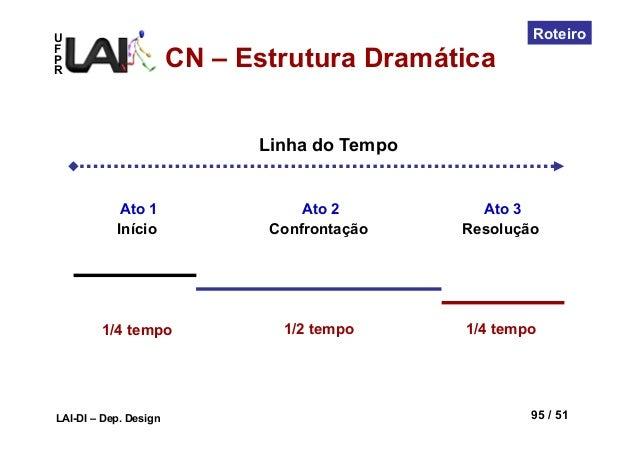 UFPRLAI-DI – Dep. Design 95 / 51RoteiroLinha do TempoInício Confrontação ResoluçãoAto 1 Ato 2 Ato 31/4 tempo 1/2 tempo 1/4...