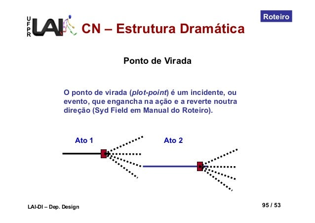 UFPRLAI-DI – Dep. Design 95 / 53RoteiroPonto de ViradaAto 1 Ato 2CN – Estrutura DramáticaO ponto de virada (plot-point) é ...