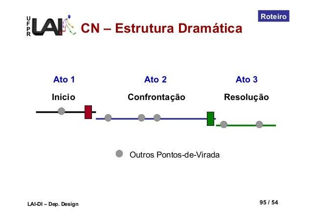 UFPRLAI-DI – Dep. Design 95 / 54RoteiroInício Confrontação ResoluçãoAto 1 Ato 2 Ato 3CN – Estrutura DramáticaOutros Pontos...
