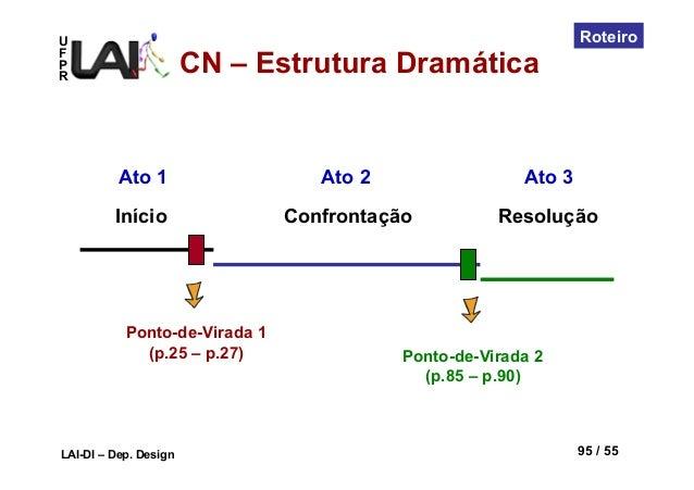 UFPRLAI-DI – Dep. Design 95 / 55RoteiroInício Confrontação ResoluçãoAto 1 Ato 2 Ato 3Ponto-de-Virada 1(p.25 – p.27) Ponto-...