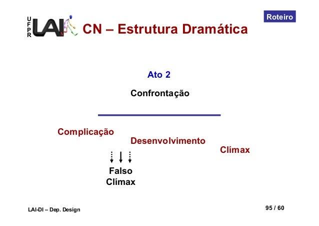 UFPRLAI-DI – Dep. Design 95 / 60RoteiroComplicaçãoDesenvolvimentoClímaxFalsoClímaxConfrontaçãoAto 2CN – Estrutura Dramática