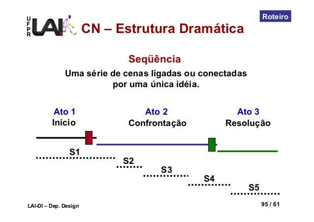 UFPRLAI-DI – Dep. Design 95 / 61RoteiroSeqüênciaUma série de cenas ligadas ou conectadaspor uma única idéia.S1S5S4S3S2Iníc...