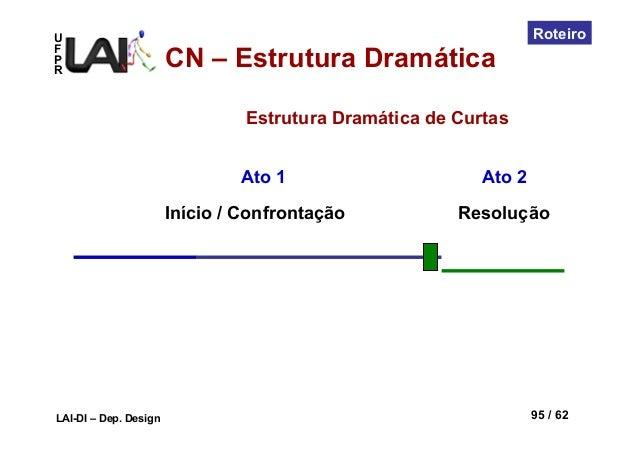 UFPRLAI-DI – Dep. Design 95 / 62RoteiroEstrutura Dramática de CurtasInício / Confrontação ResoluçãoAto 1 Ato 2CN – Estrutu...